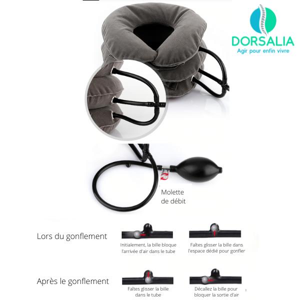 caracteristiques techniques coussin nuque gonflable Dorsalia